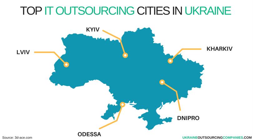 best it companies in ukraine