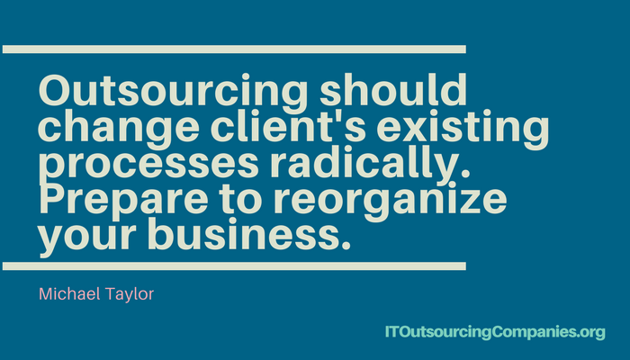 outsource web development quote