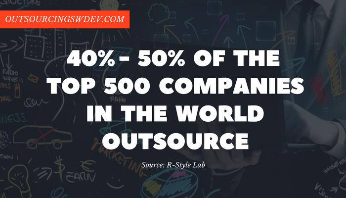 web development outsource statistics