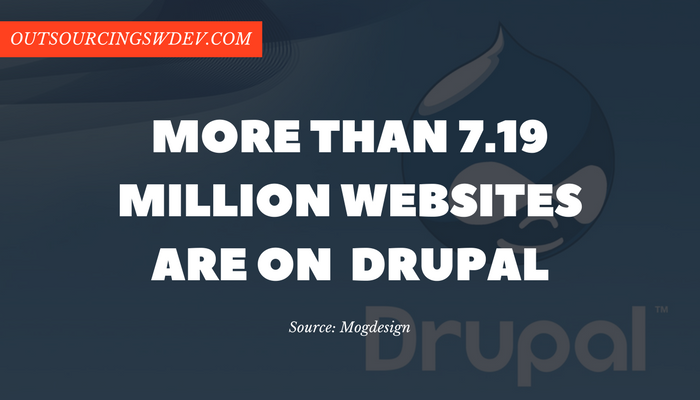 drupal software statistics