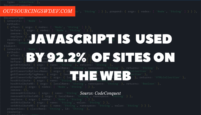 javascript development statistics