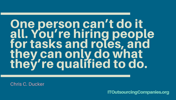 outsource web design quote