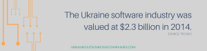 ukraine software industry avaluation
