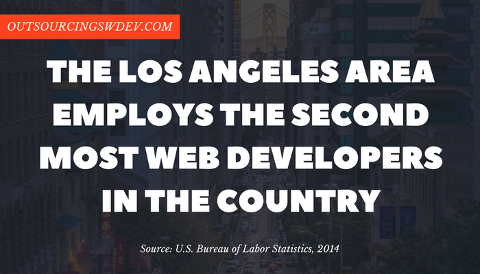web development california statistics
