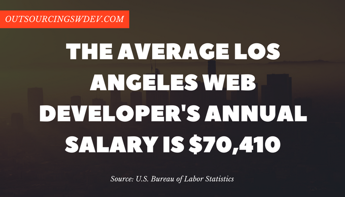 web development los angeles statistics