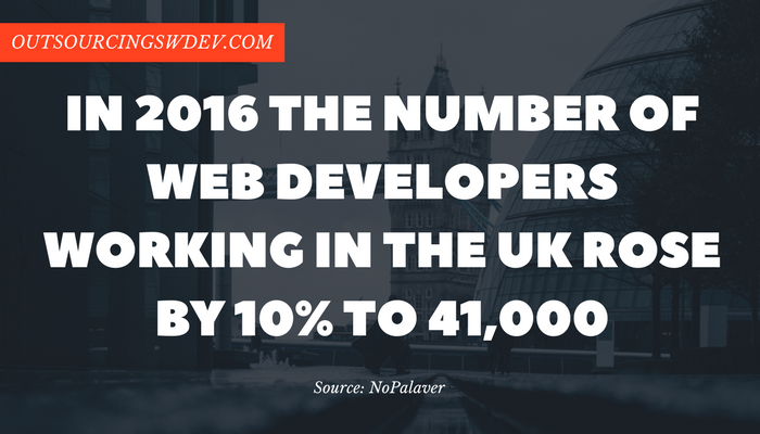 web development uk statistics