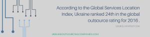 ukraine ranking