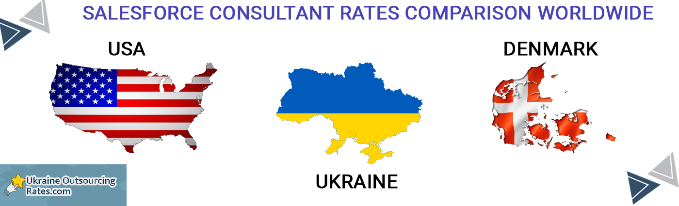 salesforce consulting rates in different countries